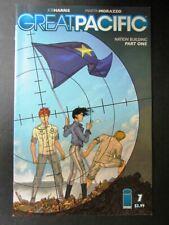GREAT Pacific #7 - Image Comics #18R