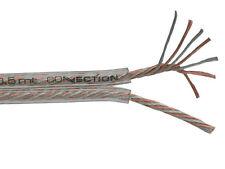 1 METRO CONNECTION AUDISON FT212 CAVO ALTOPARLANTI BIPOLARE 2x 2,67mmq RAME