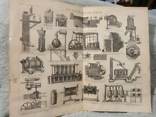 Sugar Manufacture - Antique Book Page - c.1885 -German Text