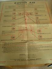 "AUSTIN A40 Lubrication Chart Includes Exploration Of Symbols - 17 1/2"" x 22 1/2"""