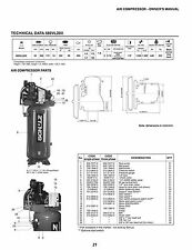 SCHULZ AIR COMPRESSOR 5HP SINGLE PHASE 80 GALLON TANK - 20CFM - 175 PSI