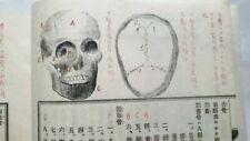 Manoscritti antichi, tema medicina