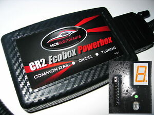 US CR2 Common Rail Diesel Tuning Chip - SsangYong - Rexton, Rodius & Stavic