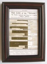 TITANIC FRAMED REPRO PRINT GIVING DETAILS OF LOSS OF LIFE ABOARD R.M.S. TITANIC
