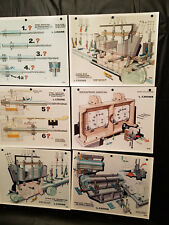 6 Vintage Industrial WALL ART Pictures Cross Machine Company German Manufacturer