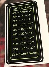 Drop Chart Decal .223/5.56 62 grain Magpul Grip Nikon Scope
