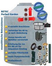 Beton Zisterne Regenwassernutzung Garten 9200 Liter Regenwassersystem