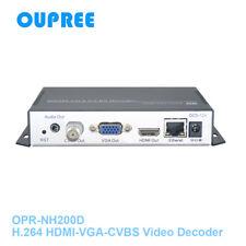 H.264 HDMI-VGA-CVBS Video Decoder as RTSP RTMP UDP HTTP HLS Streaming Receiver