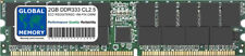 2GB DDR 333MHz PC2700 184-PIN ECC REGISTERED RDIMM SERVER/WORKSTATION MEMORY RAM