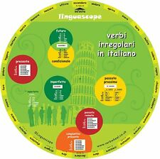 Italian Verb Wheel - The Essential Language Learning Tool
