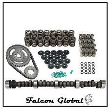 Ford 351C 351M 400M Deluxe Cam Kit Street Performance Lift: 505/505