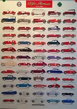 Alfa Romeo 1911-1959 History Car Poster Extremely Rare! Own It