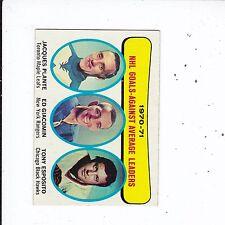 1971-1972 TOPPS #6 GOALS AGAINST AVERAGE LEADERS NRMT-MT