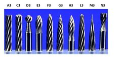 Form F3 Rundbogen  Z5 Hartmetall HM Bit  Fräser 3mm Schaft, 3 Ø ETHMF-F3