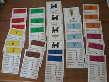 monopoly board Game Replacement parts create your own monopoly properties g30