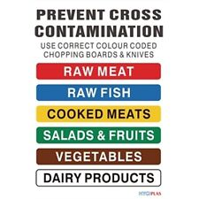 COLOUR CODED HACCP WALL CHART FOOD KITCHEN HYGIENE FOR CHOPPING BOARDS  RJ249
