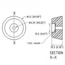 Amplificador de pies de goma (F1615)