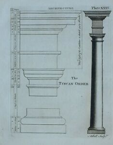1797 ORIGINAL PRINT ARCHITECTURE TUSCAN ORDER SECTIONAL VIEW