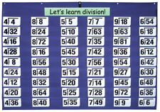 School Smart Extra-Wide Pocket Chart - 57 inch x 40 inch