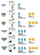 Todos los tipos de agua