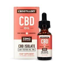 1000mg CBD Hemp Oil THC Free