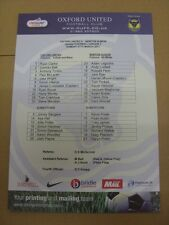 27/03/2011 Colour Teamsheet: Oxford United v Burton Albion  . Bobfrankandelvis t