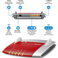 AVM Fritzbox 7430 450 Mbps WLAN Router Fritz!Box VDSL ADSL Fritz