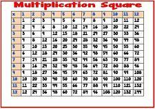 I tempi di moltiplicazione Square-tavoli-MATEMATICA-KS2 KS3-A4 POSTER