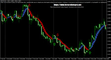 Trading Systems | Expert Advisors | Forex MT4 Indicators-Heiken Ashi Smoothed EA