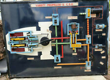 More details for original gloster aircraft co. varsity propellor & csu demo display board