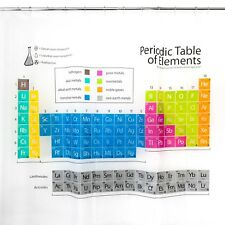 "Periodic Table Shower Curtain 70"" X 72"""