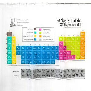"""Periodic Table Shower Curtain 70"""" X 72"""""""