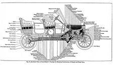 1915 Model T Ford Repair Maintainance Restoration CD