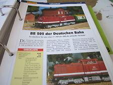 Modellbahn Schritt für Schritt 7 B Lokumbau BR 202 der DB V100 der DR