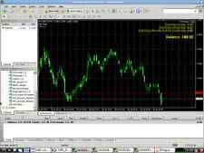 Cheapest FOREX VPS service 12$ / year for stable automated trading 24/7/365