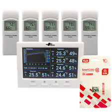 Wireless Hygrometer Thermometer 8-Channel Weather Station Data Logging 5 Sensors