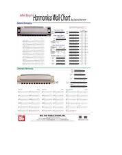 Mel Bay 20291 Harmonica Wall Chart by David Barrett with Free Shipping