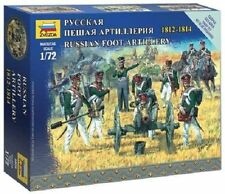 Russian 1:72 & HO/OO Scale 1751-1815 6-10 Toy Soldiers