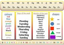 FIRST LEARNING POSTER - LETTERS/NUMBERS/DAYS/MONTHS/SHAPES/COLOURS -EYFS
