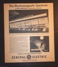 1963 General Electric Advertisement Philadelphia, PA