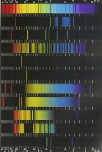 1897 Antique lithograph of SPECTRAL ANALYSIS, Color Absorption. Physics Sciences