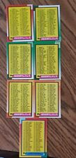 1990 Topps Baseball checklists with Traded (7 cards)