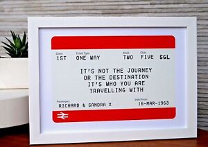 Personalised Train Ticket Print. Gift Mother's Day Wedding Engagement Birthday