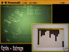 Kawasaki Z 750_H2_Ersatzteilkatalog_Microfich_Fich_1981