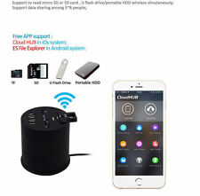 Travel Partner Smart Car 4G Moblie WiFI hotspot 4G Cloud Storage Wireless Router