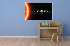 "Solar System Wall Decal 44""x29"" Nerds Home Decor Astronomy"