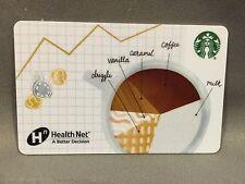 Rare Starbucks coffee 2015 Co-Branded Corporate Card Health Net Health Care