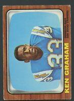 1966 Topps  #123 Kenny Graham VG/VGEX  C00017249