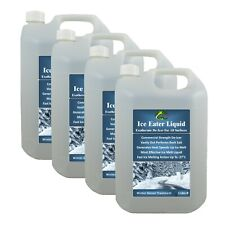 HYDRA ICE WATER LIQUID FOR Clearing Roads, Pathways, Entrance Ways