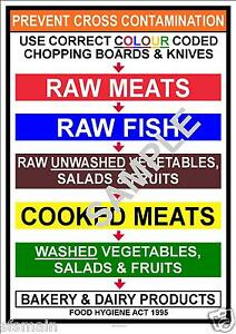 PREVENT CROSS CONTAMINATION COLOUR CODED CHOPPING BOARDS KNIVES 4 POSTER SIZES